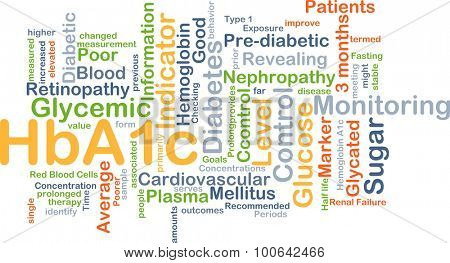 Background concept wordcloud illustration of HbA1c stock photo
