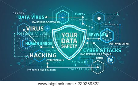 Data security infographic internet technology background - Shield protects information privacy from threats / dangers online - viruses, cyber crimes, hacking - Internet security concept illustration