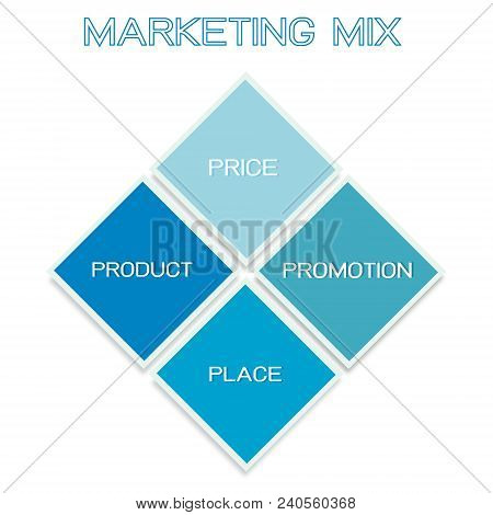 Business Concepts, Illustration of Marketing Mix or 4Ps Model for Management Strategy Diagram in Blue Colors. A Foundation Concept in Marketing. stock photo
