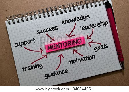 Mentoring on sticky note with keywords isolated on wooden background. Chart or mechanism concept. stock photo