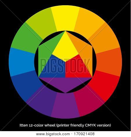 Vector color spectrum with Itten's twelve colors wheel, printer-friendly CMYK palette, scalable chart on a black background stock photo