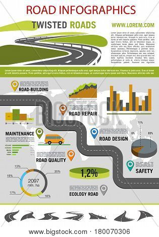 Road construction infographic design. Twisted road with graph, chart and diagram of road building, repair, safety, design, ecology and quality per country with icons of car, highway and map pointers stock photo