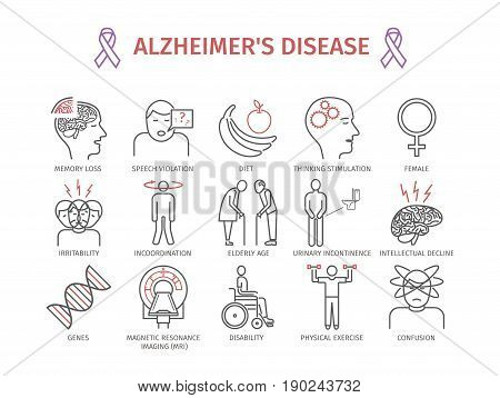 Alzheimer's disease and dementia. Line icons set. Vector signs for web graphics. stock photo