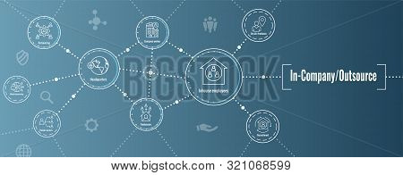 In-Company w Outsource Icon Set with web header banner stock photo