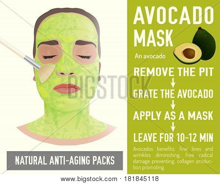 Beautiful woman with an avocado face-pack during the cosmetological procedure. Vector illustration with a graphic recipe in light pastel colours isolated on a white background. stock photo