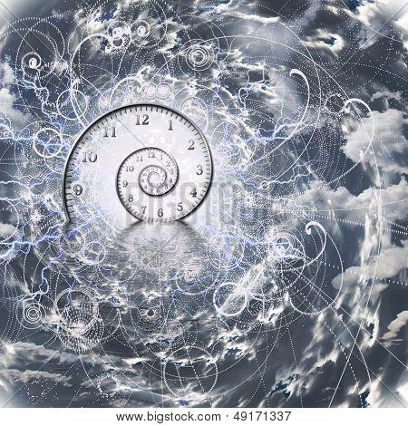 Temps et la physique quantique