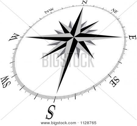 compass illustration with direction marks in 3d perspective. stock photo