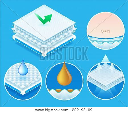 Layered material while offering excellent breathability, protection and comfort. concept for Baby diapers, napkin, sanitary pad advertising. Vector eps10 stock photo