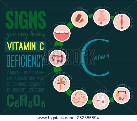 Signs and symptoms of Vitamin C deficiency. Icons set. Isolated vector illustration on a dark blue background in a flat style. Beauty, health care and eutrophy concept. stock photo
