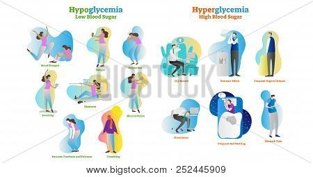 Hyperglycemia and hypoglycemia vector illustration collection set. Isolated and labeled symptom, diagnosis and signs as warning to disease and disorder. Medical high and low blood sugar effect. stock photo