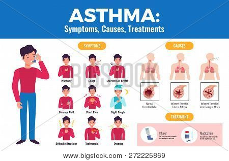 Asthma symptoms causes treatment flat medical poster with patient holding inhaler and inflamed bronchial tube vector illustration stock photo