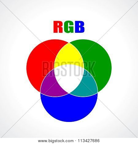 Rgb color space symbol isolated on white background stock photo