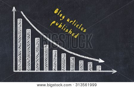 Black chalk board with drawing of decreasing business graph with down arrow and inscription . stock photo