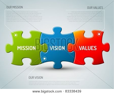 Vector Mission, vision and qualities outline mapping produced using riddle pieces