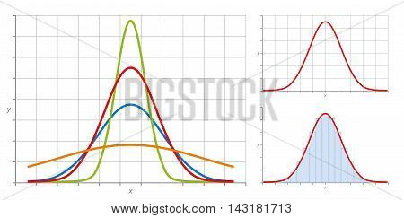 Normal distribution, also Gaussian distribution or Bell curve. Very common in probability theory. The red curve shows the standard normal distribution. Illustration on white background. stock photo
