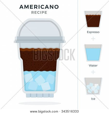 Americano coffee recipe in plastic cup with dome lid vector flat isolated stock photo
