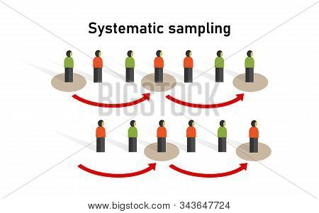 Systematic sampling method in statistics. Research on sample collecting data in scientific survey techniques. stock photo
