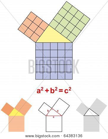 In mathematics, the Pythagorean Theorem is a relation in Euclidean geometry among the three sides of a right triangle. Vector illustration on white background. stock photo