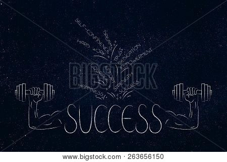 Success text with muscles holding dumbbells and positive attitude texts above it, metaphor of elements to reach your goals stock photo