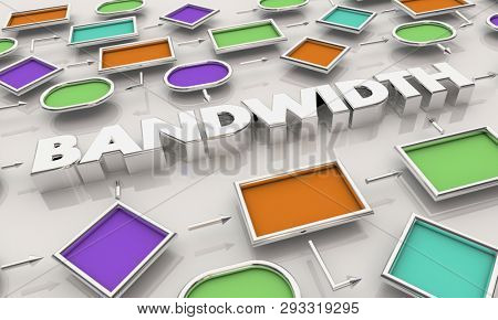 Bandwidth Workload Ability Process Map 3d Illustration stock photo