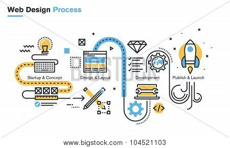 Flat line illustration of website design process from the idea through startup, design and development, quality assurance, optimization, to publishing and launch. Concept for website banner. stock photo