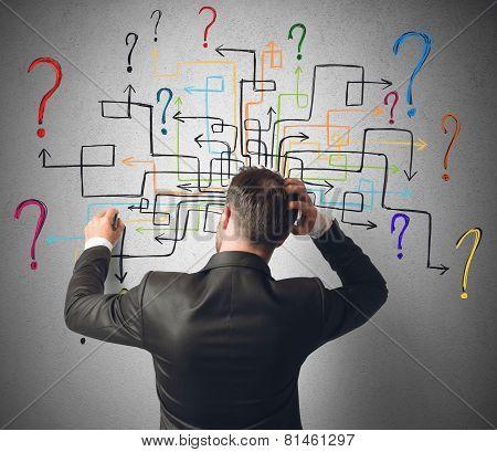 Maze of inquiries