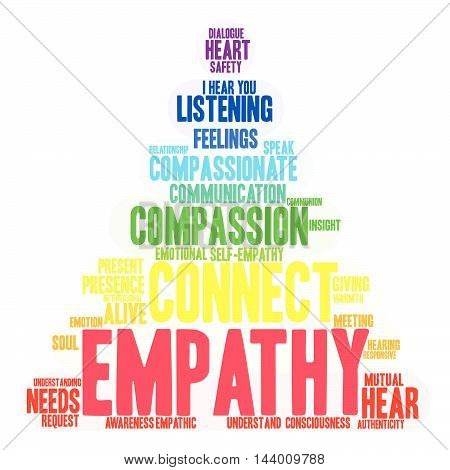 Empathy word cloud on a white background. stock photo