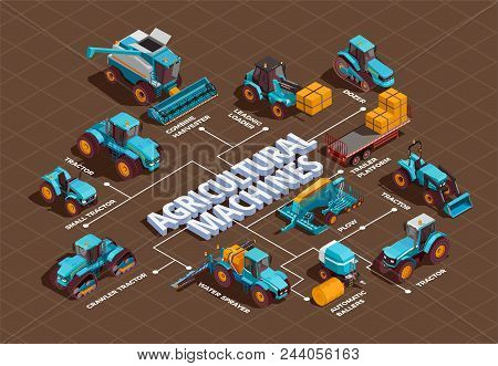 Agricultural machines isometric flowchart with tractor combine and baller  vector illustration stock photo
