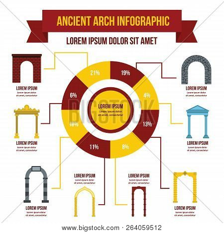 Ancient arch infographic banner concept. Flat illustration of ancient arch infographic poster concept for web stock photo