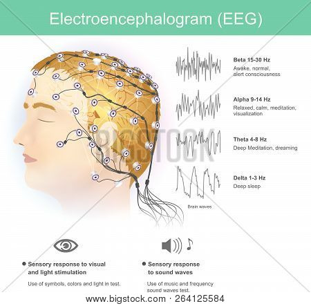 The use of electrodes to read small electromagnetic waves from the human brain. stock photo