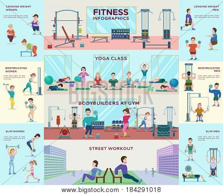 Flat fitness infographic concept with sport equipment yoga training people doing workout in gym and on street vector illustration