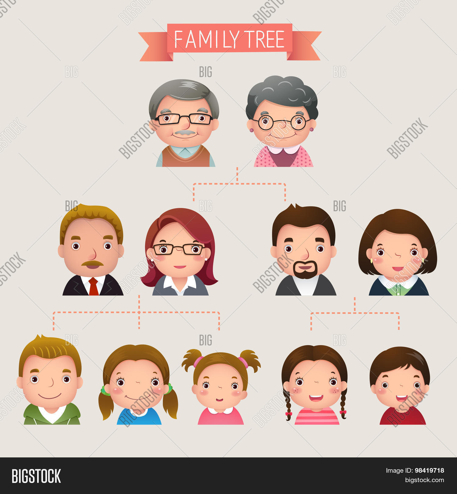 Cartoon Vector Illustration Of Family Tree Image Stock Photo 98419718 Arecaceae plant leaf palm branch, potted green plants, green leafed plant and white plant pot, plant stem, green apple, plants png. cartoon vector illustration of family