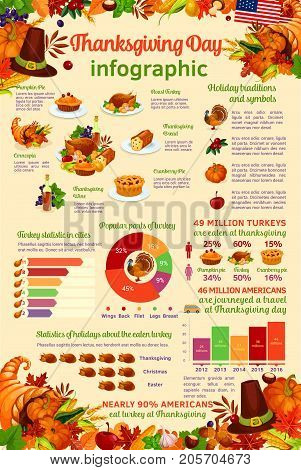 Thanksgiving Day infographic template. Graph and chart of autumn harvest holiday traditions, Thanksgiving dinner diagram with turkey, pumpkin vegetable, apple fruit, cornucopia, pie and pilgrim hat stock photo