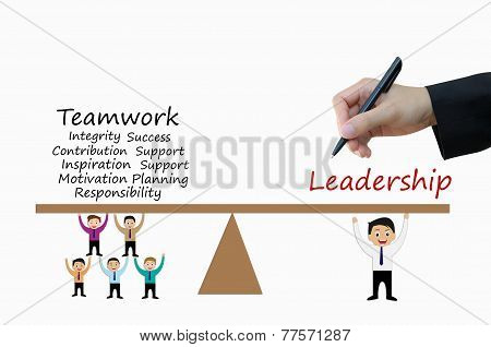 Drawing of leadership and teamwork of business concept stock photo