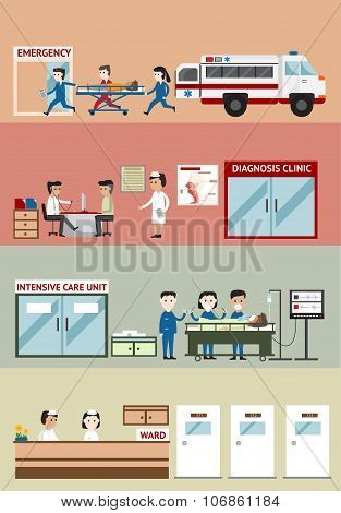 Flat cartoon banner badge of important departments of hospital service section such as emergency room doctor diagnosis clinic intensive care unit (ICU) and patient ward design create by vector stock photo