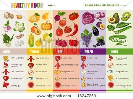 Healthy lifestyle, dieting and nutrition concept.