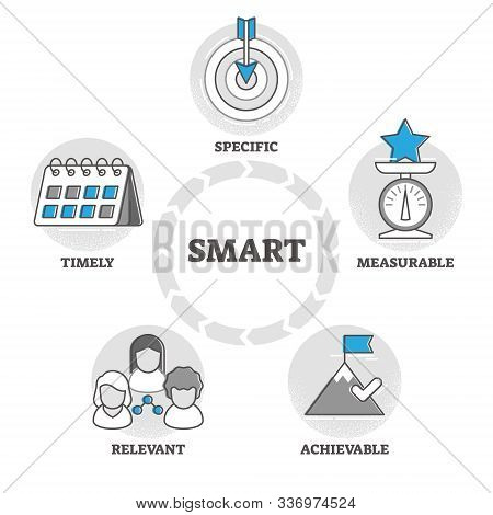 SMART vector illustration. Objective settings criteria in outline concept. Project management performance and personal development. Specific, measurable, achievable, relevant and timely acronym text. stock photo