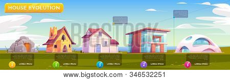 House evolution architecture infographics. Dwellings time line steps from ancient stone construction to futuristic cottage on nature background. Housing technology progress Cartoon illustration stock photo