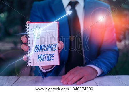 Text sign showing Compliance Posture. Conceptual photo analysisage the defense of enterprise and assure resources. stock photo