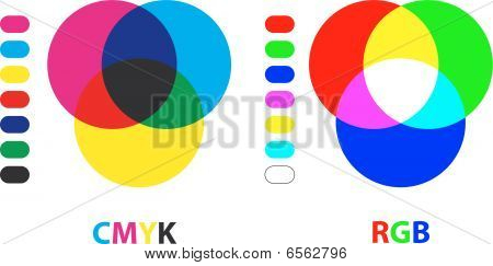 Vector showing difference between RGB and CMYK. stock photo