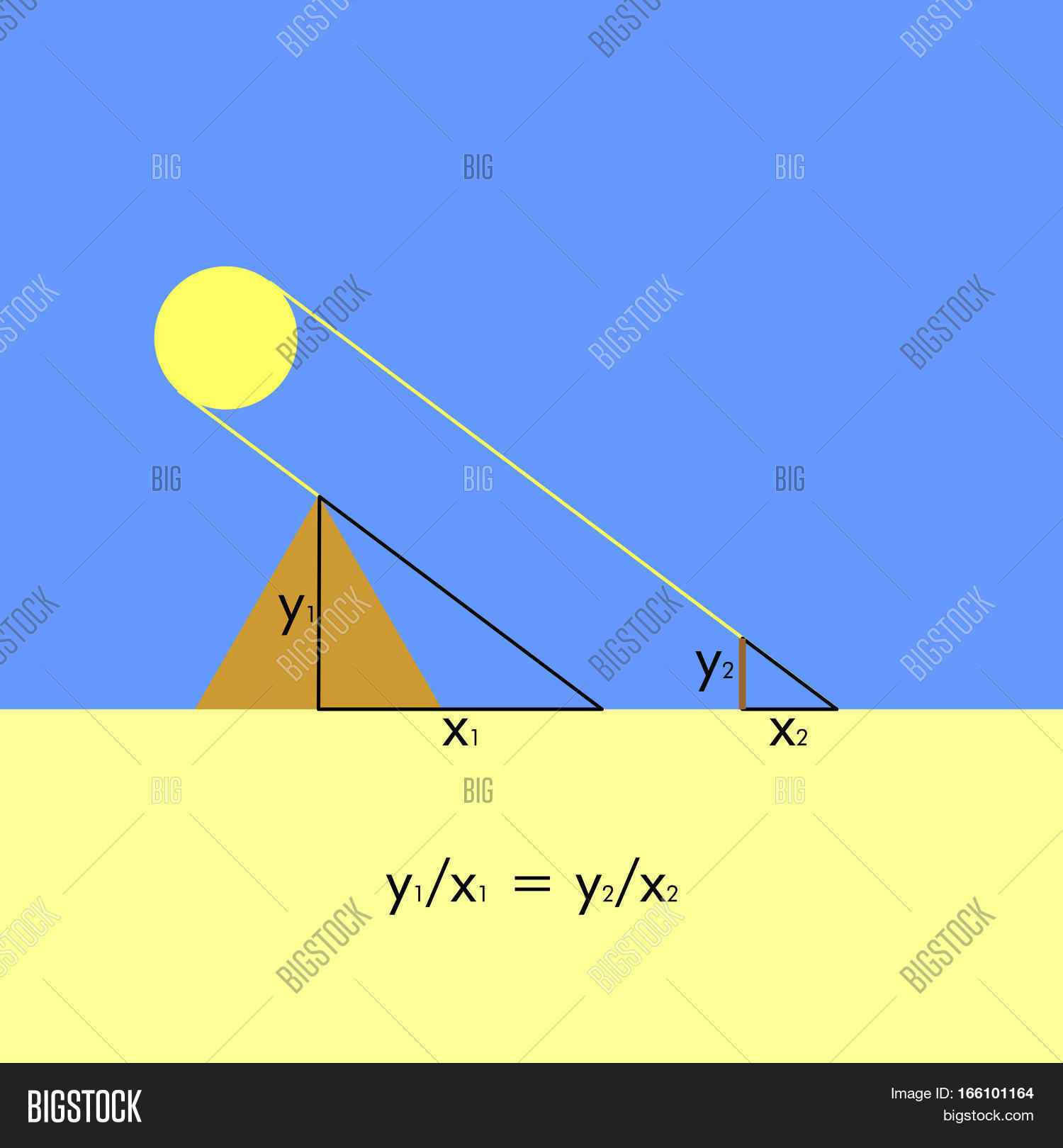 thales,theorem,illustration,measuring,height,pyramid,miletus,sun,rays,triangle,similar,euclid,egypt,egyptian