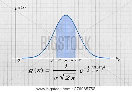 Definition of the Gauss bell function and its graph on bright background stock photo