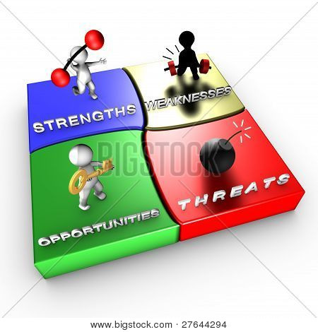 The SWOT analysis is a strategic method used in order to evaluate Strengths Weaknesses Opportunities and Threats stock photo