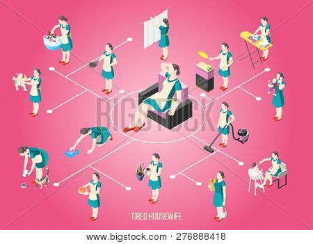 Tortured housewife isometric flowchart with female characters busy with routine duties vector illustration stock photo