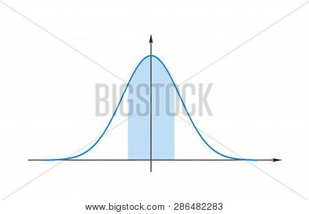 Graph of the Gauss function with shaded area isolated on white background stock photo