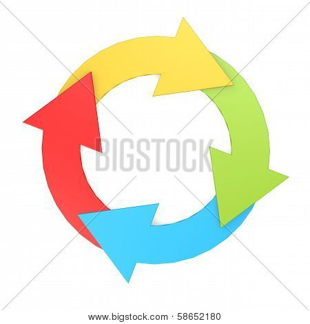 Circle chart with 4 arrows image with hi-res rendered artwork that could be used for any graphic design. stock photo
