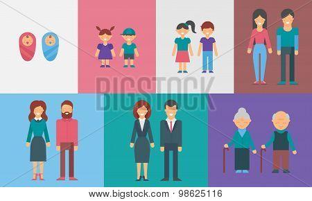 Childhood, Adolescence, Adulthood, Old Age.