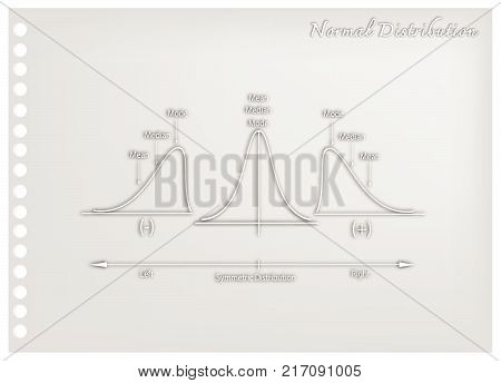 Business and Marketing Concepts, Illustration Paper Art Craft Set of Positve and Negative Distribution or Normal Distribution Curves and Not Normal Distribution Curves. stock photo