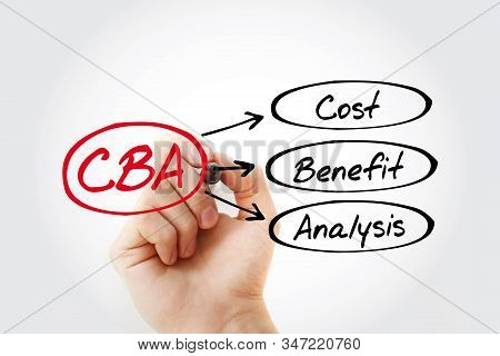 CBA - Cost-benefit Analysis acronym, business concept background stock photo