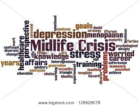 🔥 Midlife Crisis, Word Cloud Concept 4